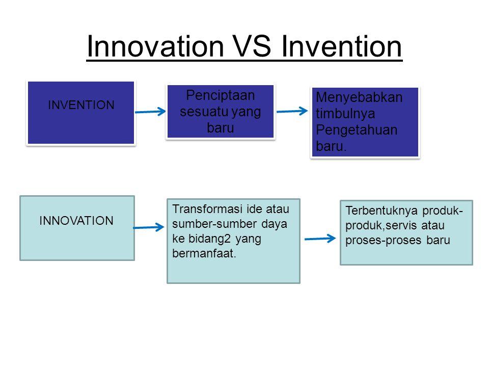 Innovation VS Invention INVENTION Penciptaan sesuatu yang baru Menyebabkan timbulnya Pengetahuan baru. INNOVATION Transformasi ide atau sumber-sumber