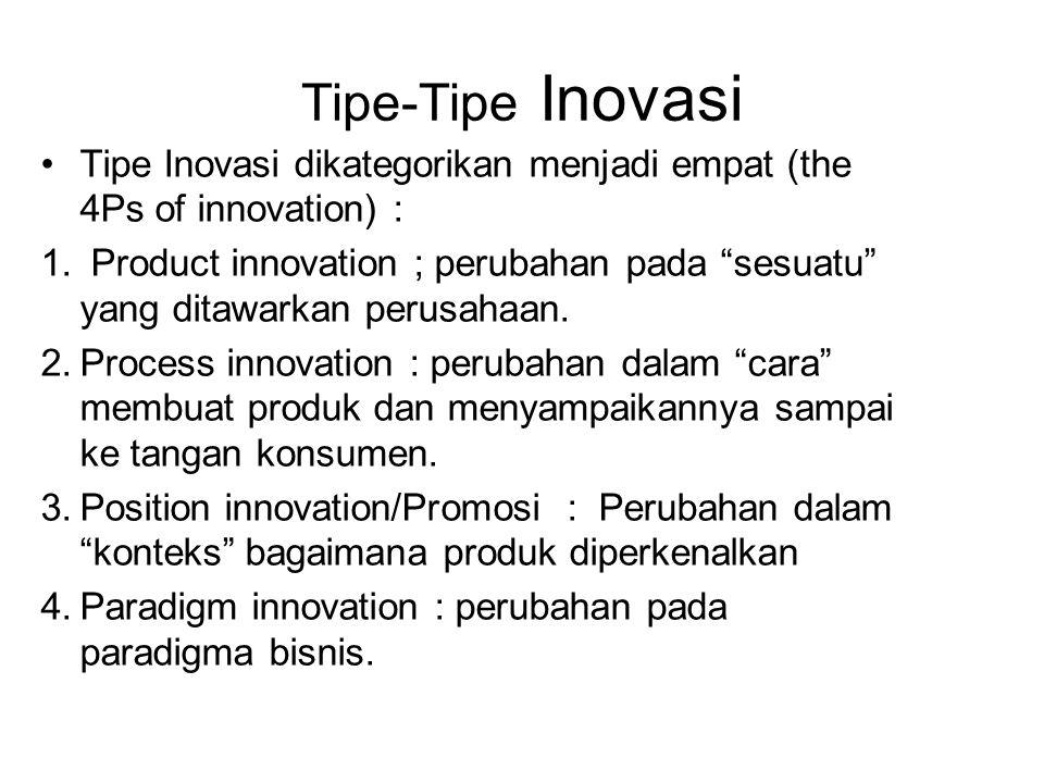 """Tipe-Tipe Inovasi Tipe Inovasi dikategorikan menjadi empat (the 4Ps of innovation) : 1. Product innovation ; perubahan pada """"sesuatu"""" yang ditawarkan"""