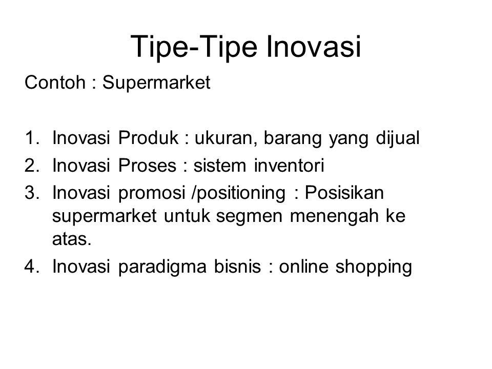 Tipe-Tipe Inovasi Contoh : Supermarket 1.Inovasi Produk : ukuran, barang yang dijual 2.Inovasi Proses : sistem inventori 3.Inovasi promosi /positionin