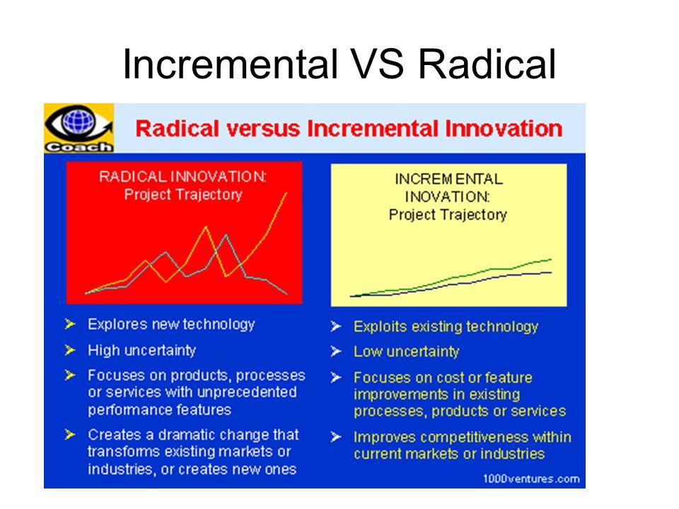 Incremental VS Radical