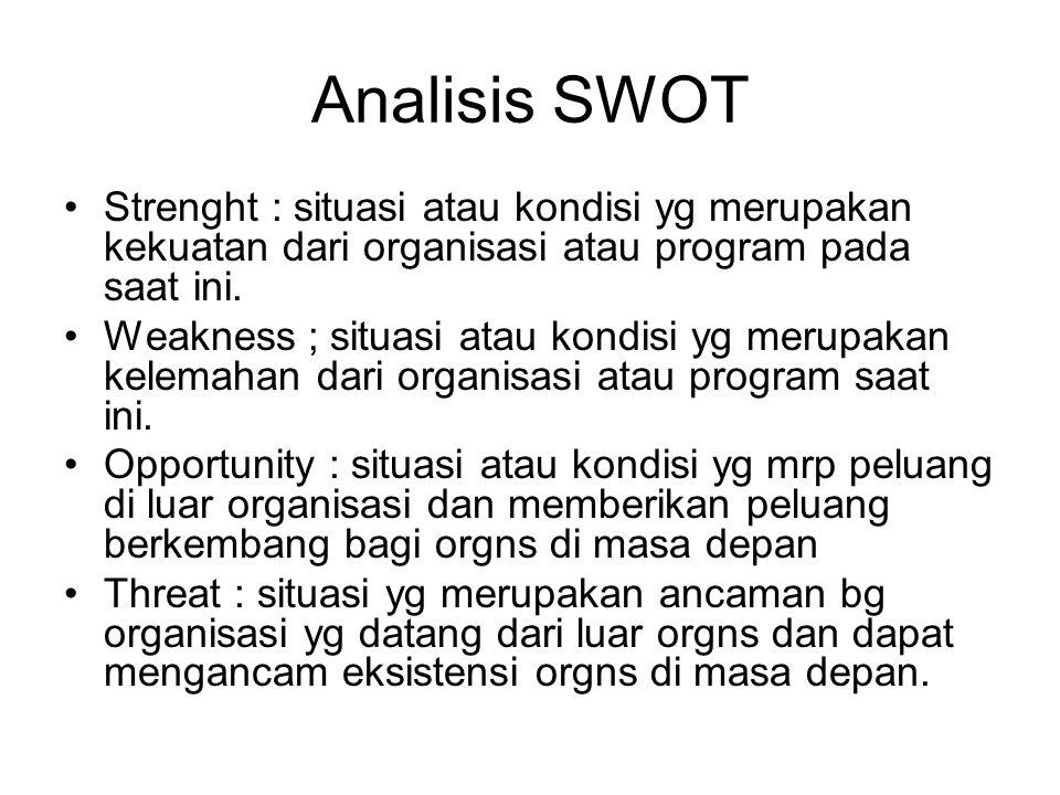 Analisis SWOT Strenght : situasi atau kondisi yg merupakan kekuatan dari organisasi atau program pada saat ini. Weakness ; situasi atau kondisi yg mer