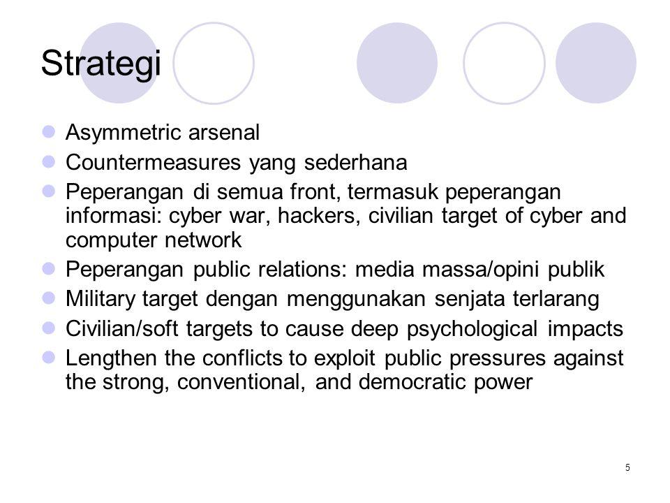 5 Strategi Asymmetric arsenal Countermeasures yang sederhana Peperangan di semua front, termasuk peperangan informasi: cyber war, hackers, civilian ta