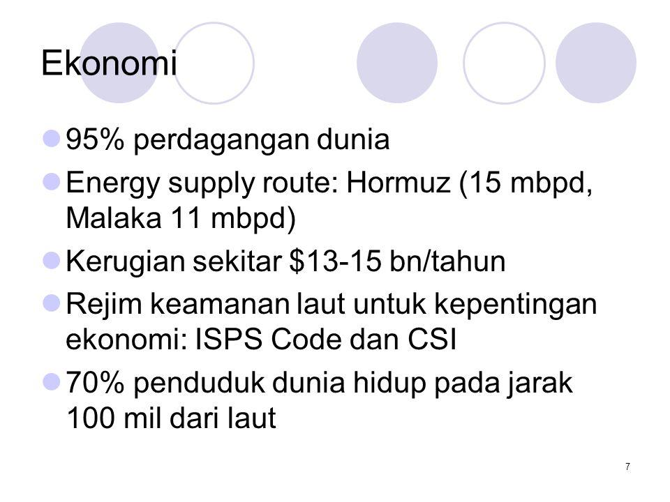7 Ekonomi 95% perdagangan dunia Energy supply route: Hormuz (15 mbpd, Malaka 11 mbpd) Kerugian sekitar $13-15 bn/tahun Rejim keamanan laut untuk kepen