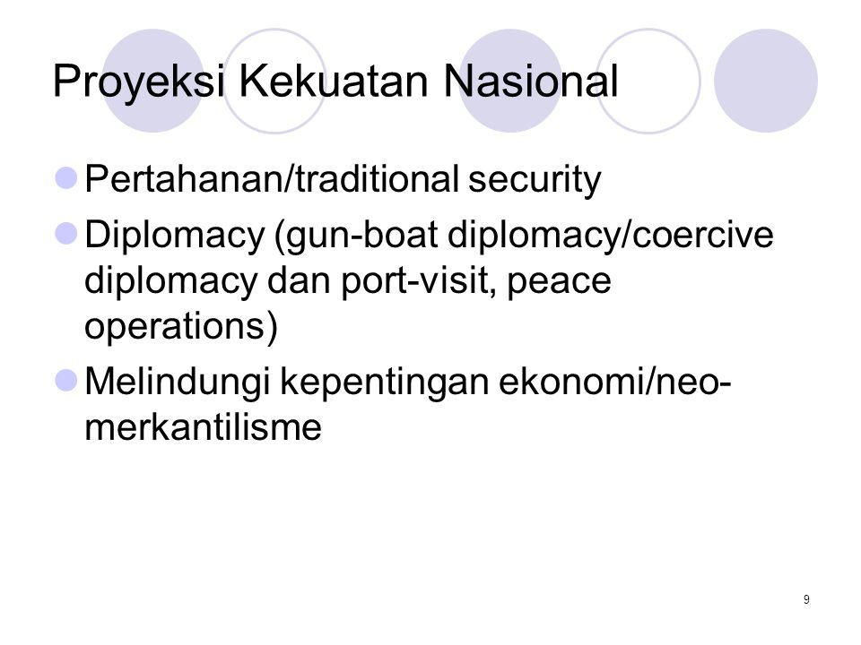 9 Proyeksi Kekuatan Nasional Pertahanan/traditional security Diplomacy (gun-boat diplomacy/coercive diplomacy dan port-visit, peace operations) Melind