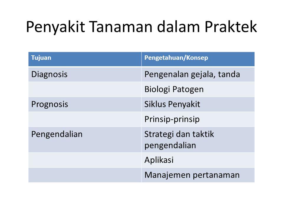 Penyakit Tanaman dalam Praktek TujuanPengetahuan/Konsep DiagnosisPengenalan gejala, tanda Biologi Patogen PrognosisSiklus Penyakit Prinsip-prinsip Pen