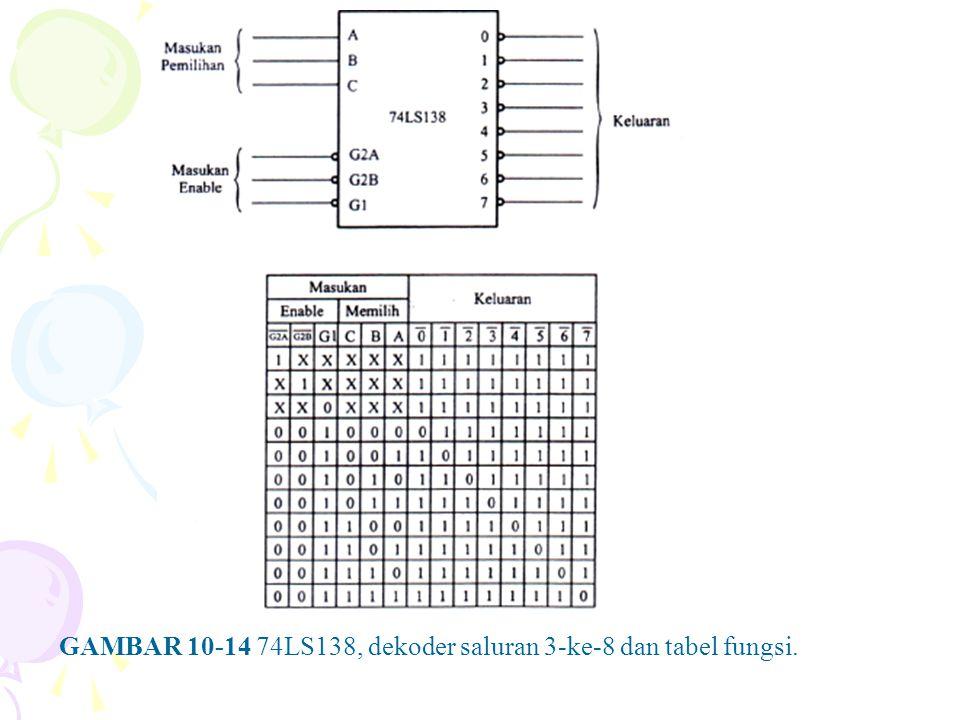 GAMBAR 10-14 74LS138, dekoder saluran 3-ke-8 dan tabel fungsi.