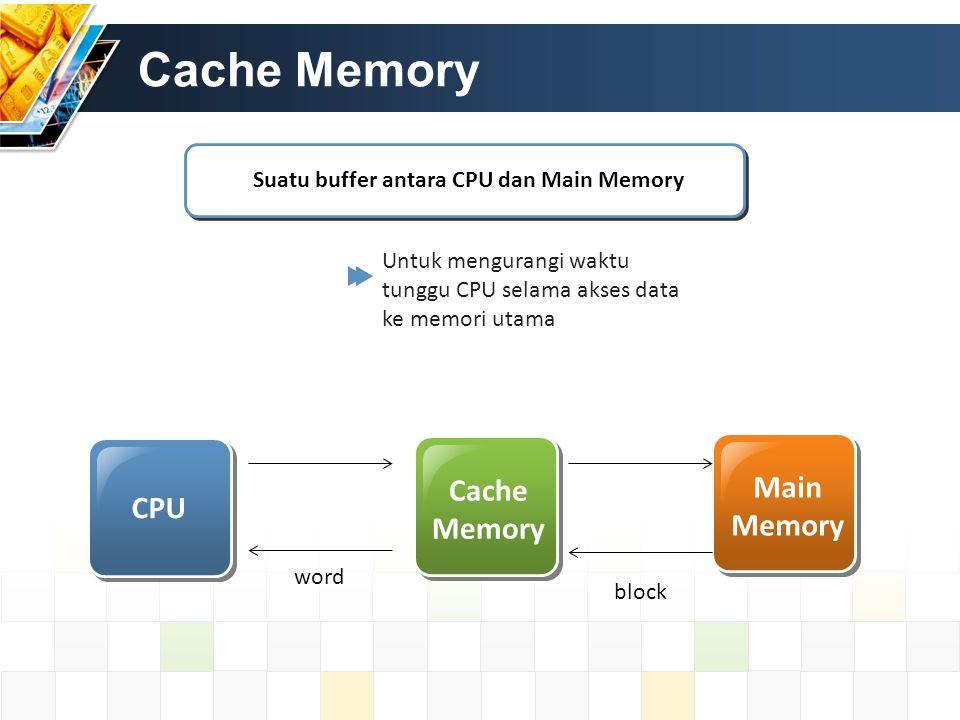 Cache Memory CPU Cache Memory Main Memory block word Suatu buffer antara CPU dan Main Memory Untuk mengurangi waktu tunggu CPU selama akses data ke me