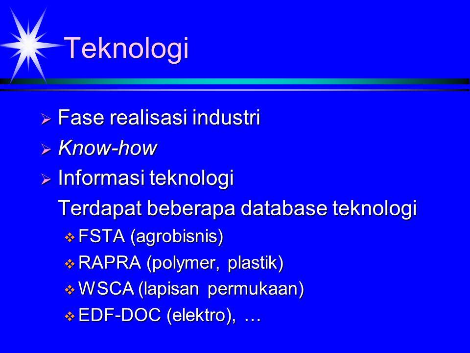 Teknologi  Fase realisasi industri  Know-how  Informasi teknologi Terdapat beberapa database teknologi  FSTA (agrobisnis)  RAPRA (polymer, plastik)  WSCA (lapisan permukaan)  EDF-DOC (elektro), …