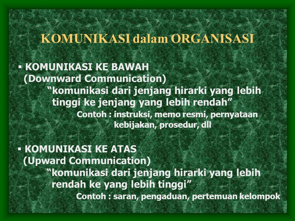 """KOMUNIKASI FORMAL, INFORMAL, DAN NON-VERBAL KOMUNIKASI FORMAL """"Komunikasi yg disetujui oleh organisasi itu sendiri dan sifatnya berorientasi pd organi"""