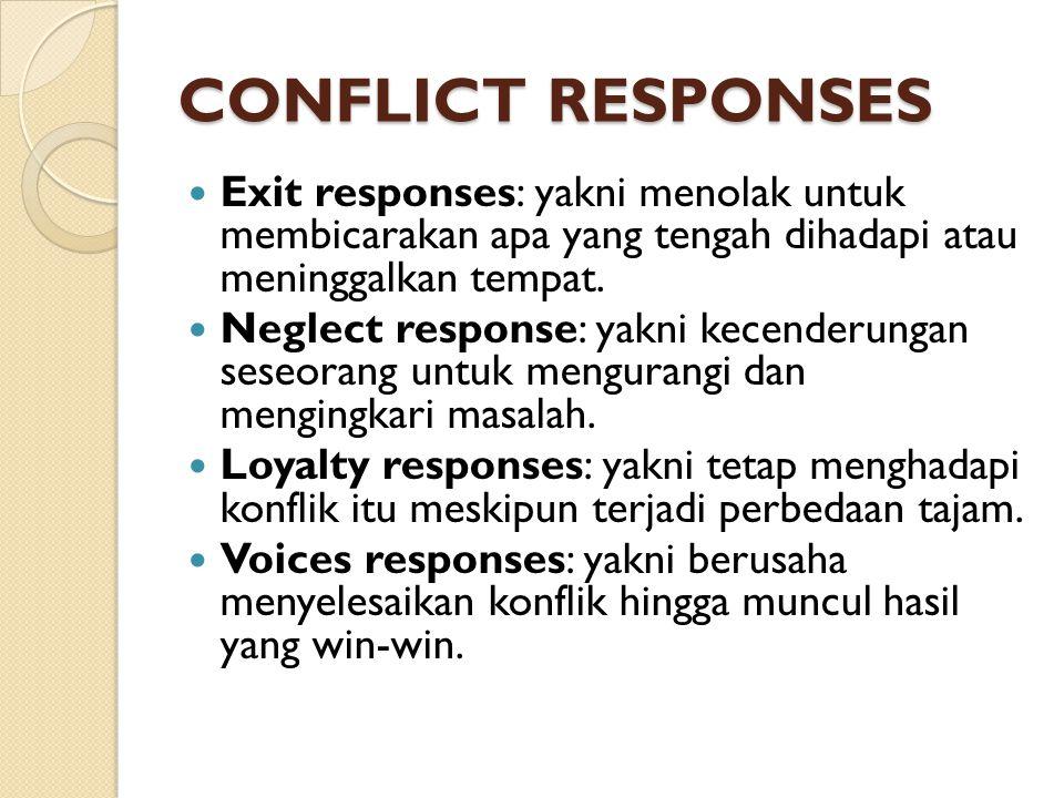 CONFLICT RESPONSES Exit responses: yakni menolak untuk membicarakan apa yang tengah dihadapi atau meninggalkan tempat. Neglect response: yakni kecende