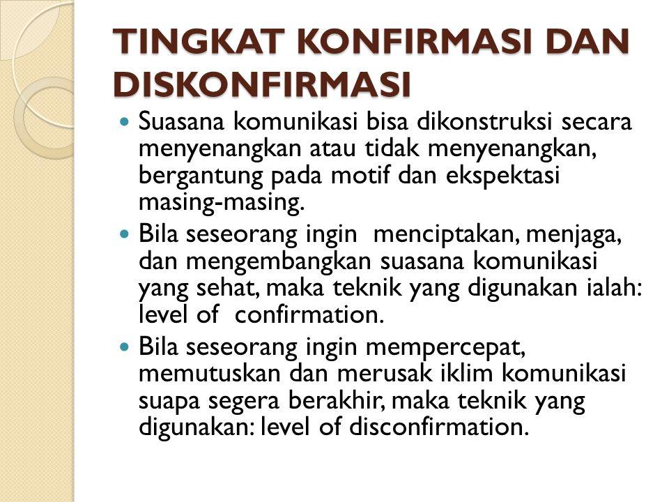 LEVEL OF CONFIRMATION Recognition (pengakuan): yakni mengekspresikan kesadaran atas adanya seseorang di depan atau di sekitar kita.