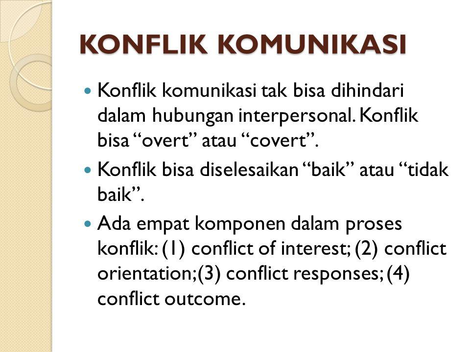 """KONFLIK KOMUNIKASI Konflik komunikasi tak bisa dihindari dalam hubungan interpersonal. Konflik bisa """"overt"""" atau """"covert"""". Konflik bisa diselesaikan """""""