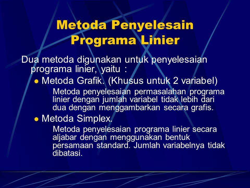 Metoda Penyelesain Programa Linier Dua metoda digunakan untuk penyelesaian programa linier, yaitu : Metoda Grafik. (Khusus untuk 2 variabel) Metoda pe
