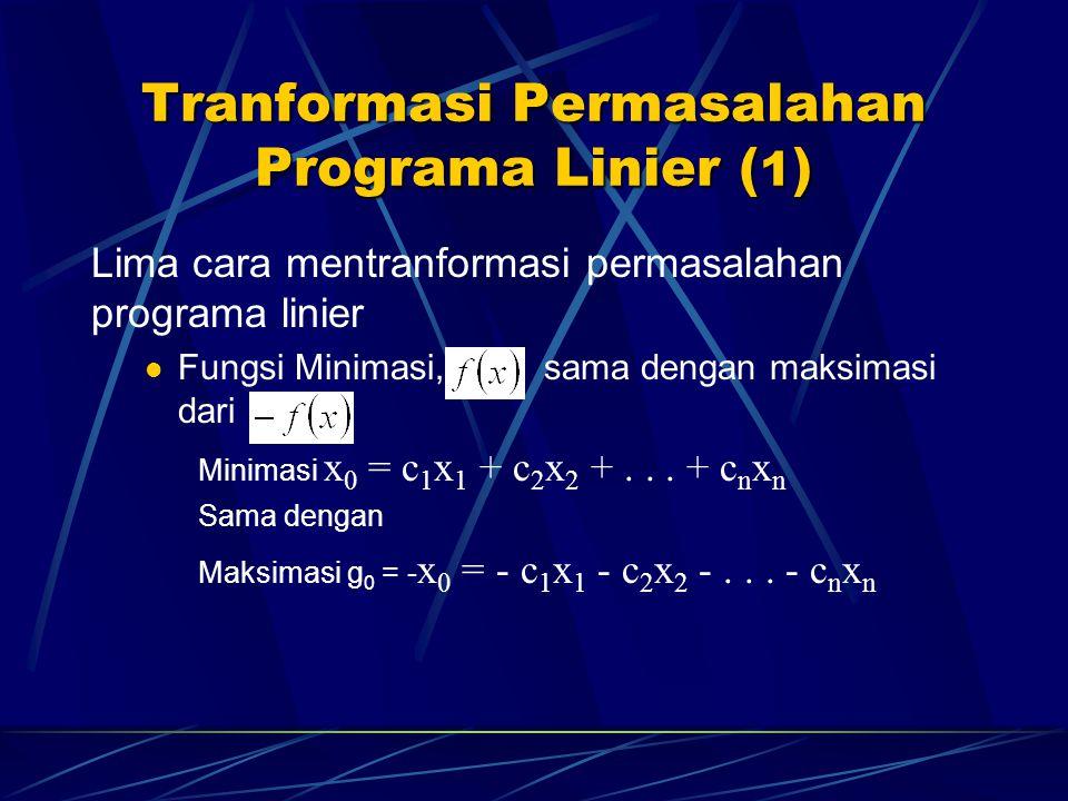 Tranformasi Permasalahan Programa Linier ( 2 ) Ketidaksamaan pada satu arah ( , atau  ) dapat diubah menjadi ketidaksamaan pada arah berlawanan ( , atau  ) Contoh : a 1 x 1 + a 2 x 2  b ekuivalen dengan - a 1 x 1 - a 2 x 2  -b Atau a 1 x 1 + a 2 x 2  b ekuivalen dengan - a 1 x 1 - a 2 x 2  -b