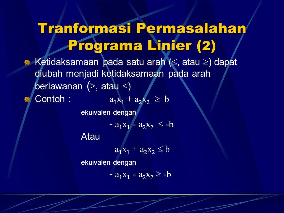 Tranformasi Permasalahan Programa Linier ( 2 ) Ketidaksamaan pada satu arah ( , atau  ) dapat diubah menjadi ketidaksamaan pada arah berlawanan ( ,