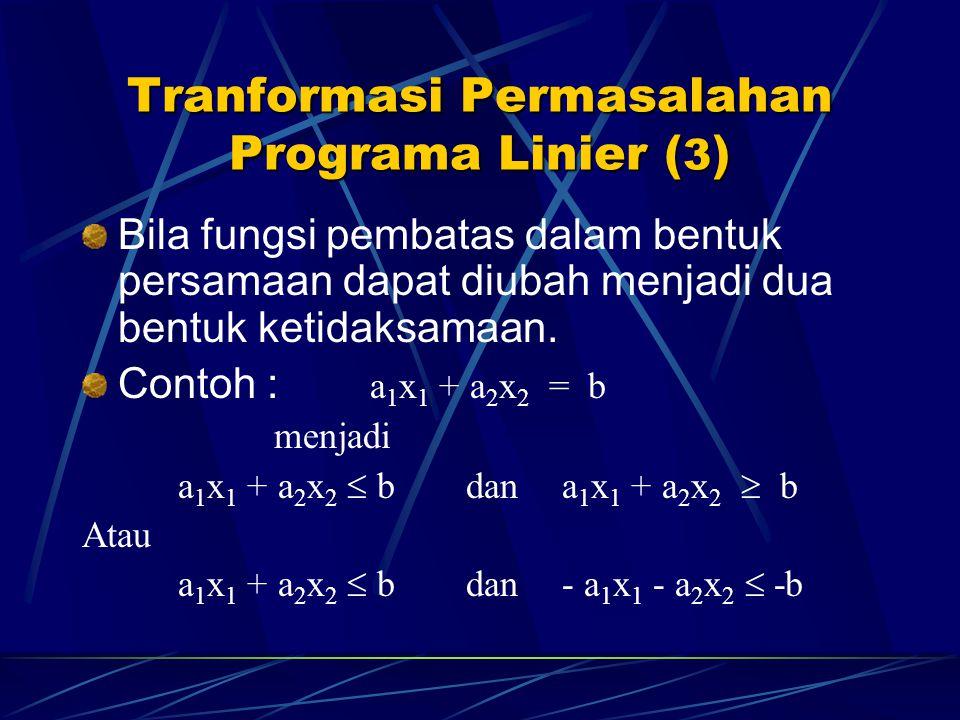 Tranformasi Permasalahan Programa Linier ( 3 ) Bila fungsi pembatas dalam bentuk persamaan dapat diubah menjadi dua bentuk ketidaksamaan. Contoh : a 1