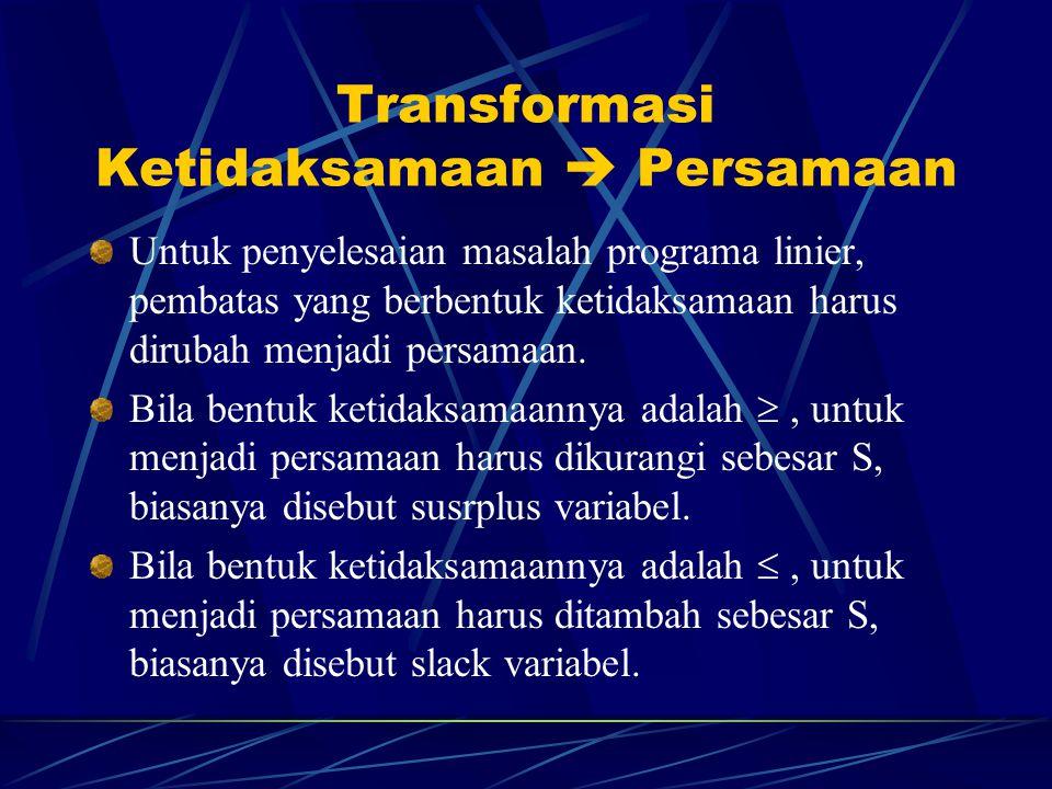 Transformasi Ketidaksamaan  Persamaan Untuk penyelesaian masalah programa linier, pembatas yang berbentuk ketidaksamaan harus dirubah menjadi persama