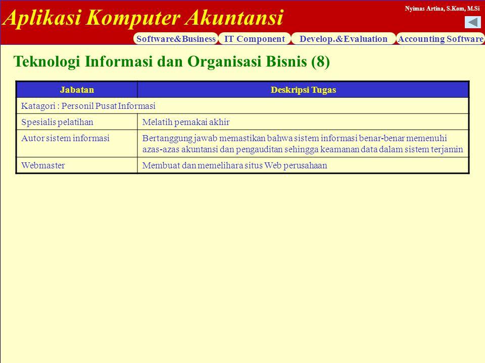 Aplikasi Komputer Akuntansi Software&BusinessIT ComponentDevelop.&EvaluationAccounting Software Nyimas Artina, S.Kom, M.Si JabatanDeskripsi Tugas Kata