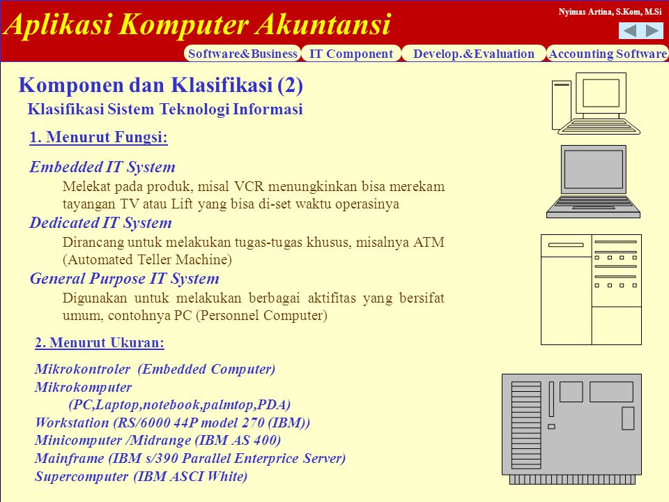 Aplikasi Komputer Akuntansi Software&BusinessIT ComponentDevelop.&EvaluationAccounting Software Nyimas Artina, S.Kom, M.Si Komponen dan Klasifikasi (2