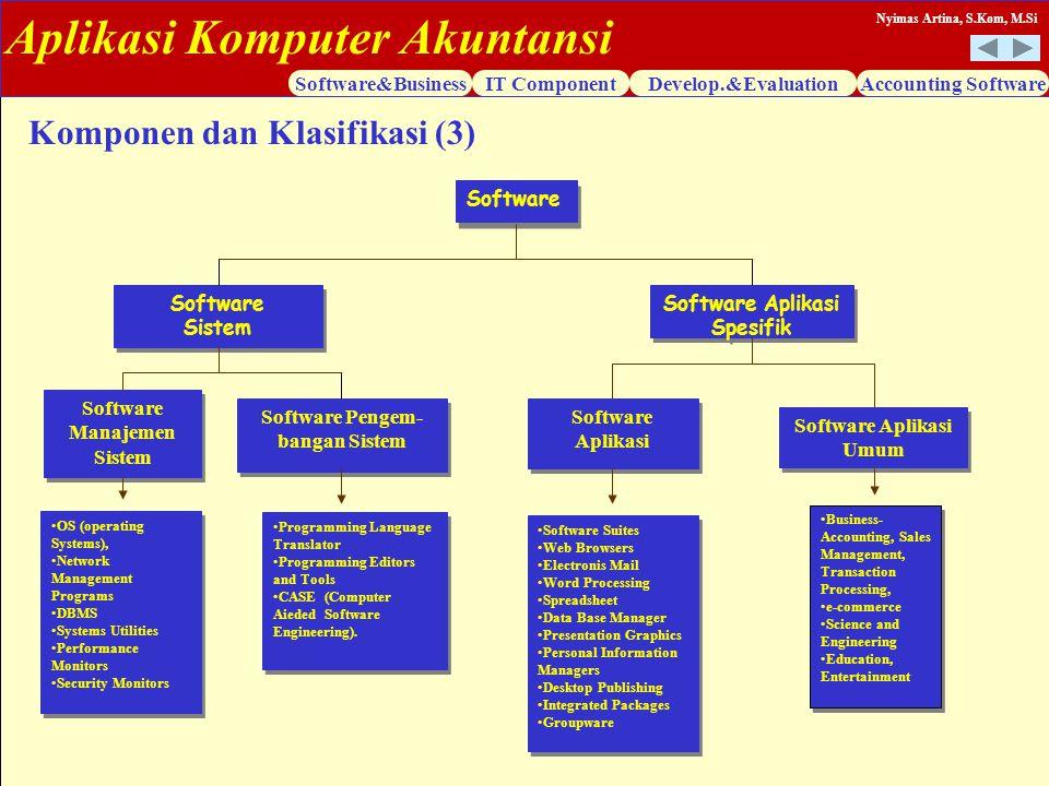 Aplikasi Komputer Akuntansi Software&BusinessIT ComponentDevelop.&EvaluationAccounting Software Nyimas Artina, S.Kom, M.Si Software Sistem Software Si
