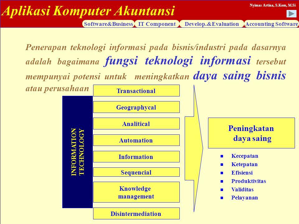 Aplikasi Komputer Akuntansi Software&BusinessIT ComponentDevelop.&EvaluationAccounting Software Nyimas Artina, S.Kom, M.Si INFORMATION TECHNOLOGY Tran