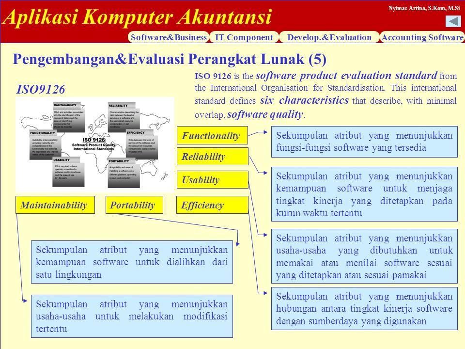 Aplikasi Komputer Akuntansi Software&BusinessIT ComponentDevelop.&EvaluationAccounting Software Nyimas Artina, S.Kom, M.Si ISO9126 ISO 9126 is the sof