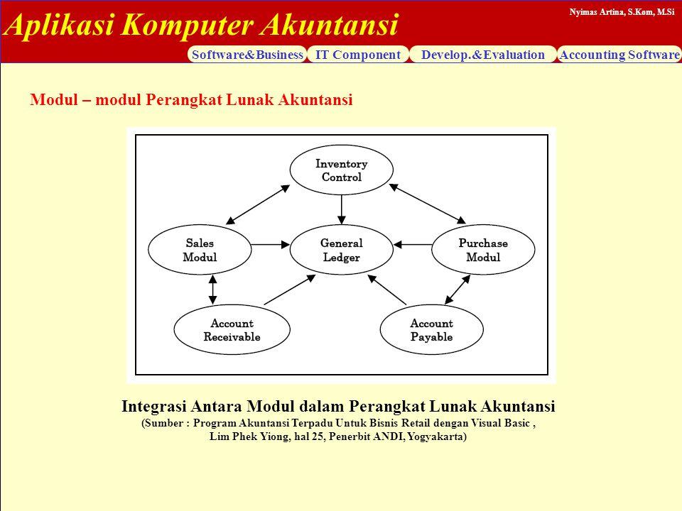 Aplikasi Komputer Akuntansi Software&BusinessIT ComponentDevelop.&EvaluationAccounting Software Nyimas Artina, S.Kom, M.Si Modul – modul Perangkat Lun