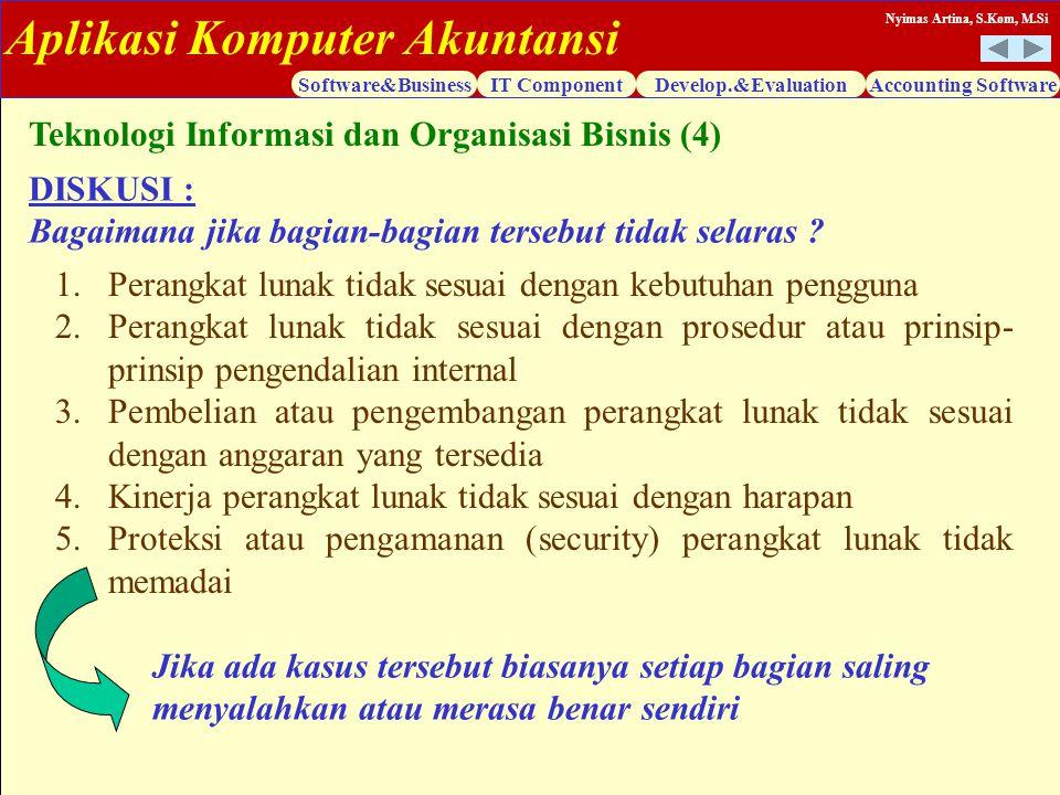 Aplikasi Komputer Akuntansi Software&BusinessIT ComponentDevelop.&EvaluationAccounting Software Nyimas Artina, S.Kom, M.Si DISKUSI : Bagaimana jika ba