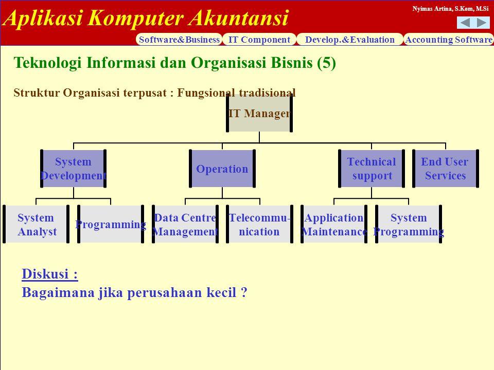 Aplikasi Komputer Akuntansi Software&BusinessIT ComponentDevelop.&EvaluationAccounting Software Nyimas Artina, S.Kom, M.Si IT Manager System Developme