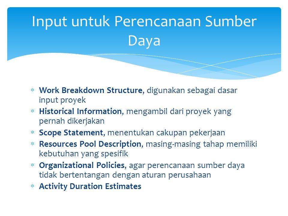  Work Breakdown Structure, digunakan sebagai dasar input proyek  Historical Information, mengambil dari proyek yang pernah dikerjakan  Scope Statem