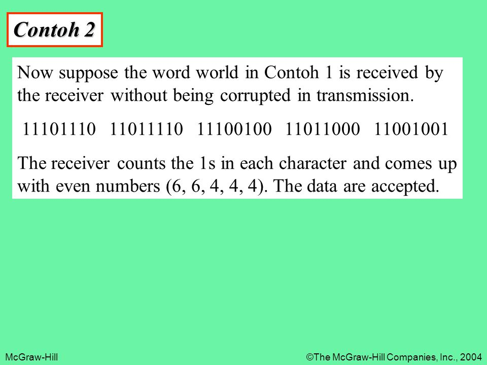McGraw-Hill©The McGraw-Hill Companies, Inc., 2004 Contoh 2 Now suppose the word world in Contoh 1 is received by the receiver without being corrupted in transmission.
