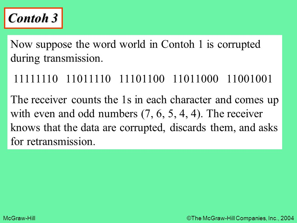 McGraw-Hill©The McGraw-Hill Companies, Inc., 2004 Contoh 3 Now suppose the word world in Contoh 1 is corrupted during transmission.
