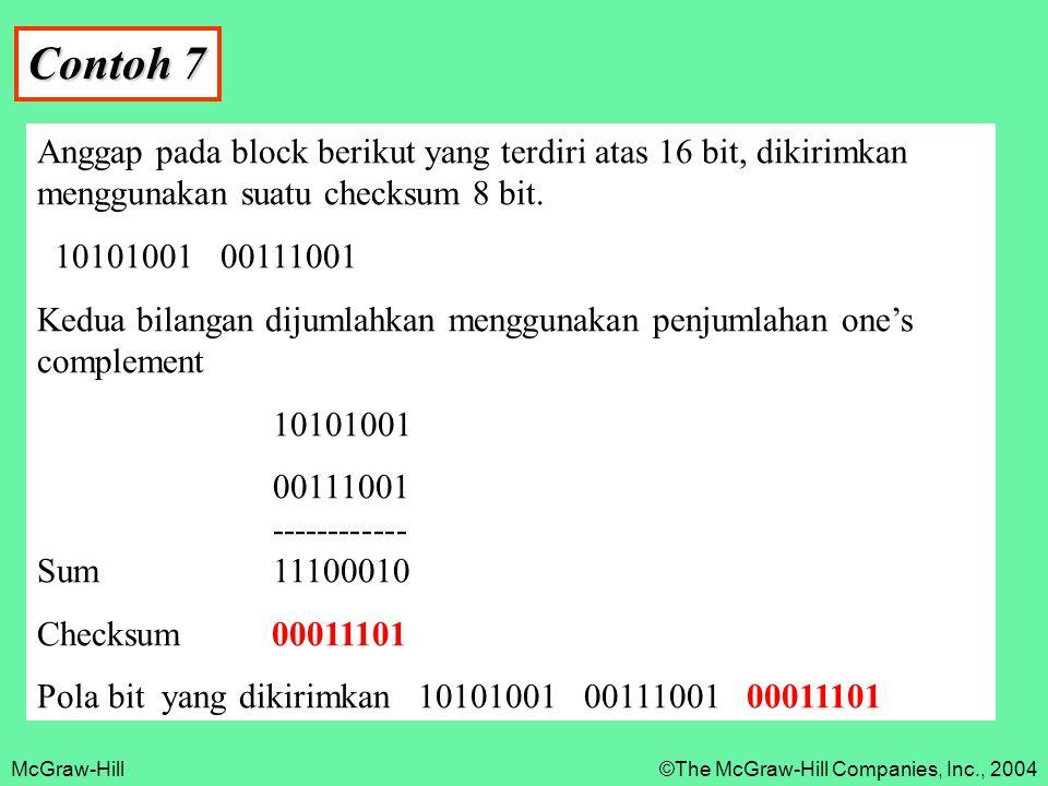 McGraw-Hill©The McGraw-Hill Companies, Inc., 2004 Contoh 7 Anggap pada block berikut yang terdiri atas 16 bit, dikirimkan menggunakan suatu checksum 8 bit.