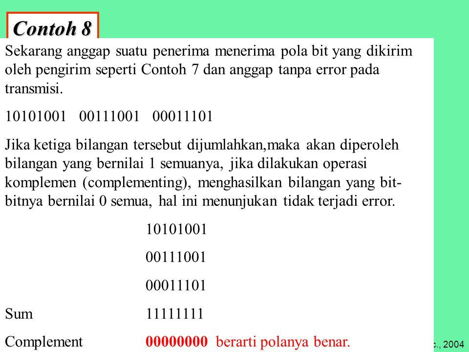 McGraw-Hill©The McGraw-Hill Companies, Inc., 2004 Contoh 8 Sekarang anggap suatu penerima menerima pola bit yang dikirim oleh pengirim seperti Contoh 7 dan anggap tanpa error pada transmisi.