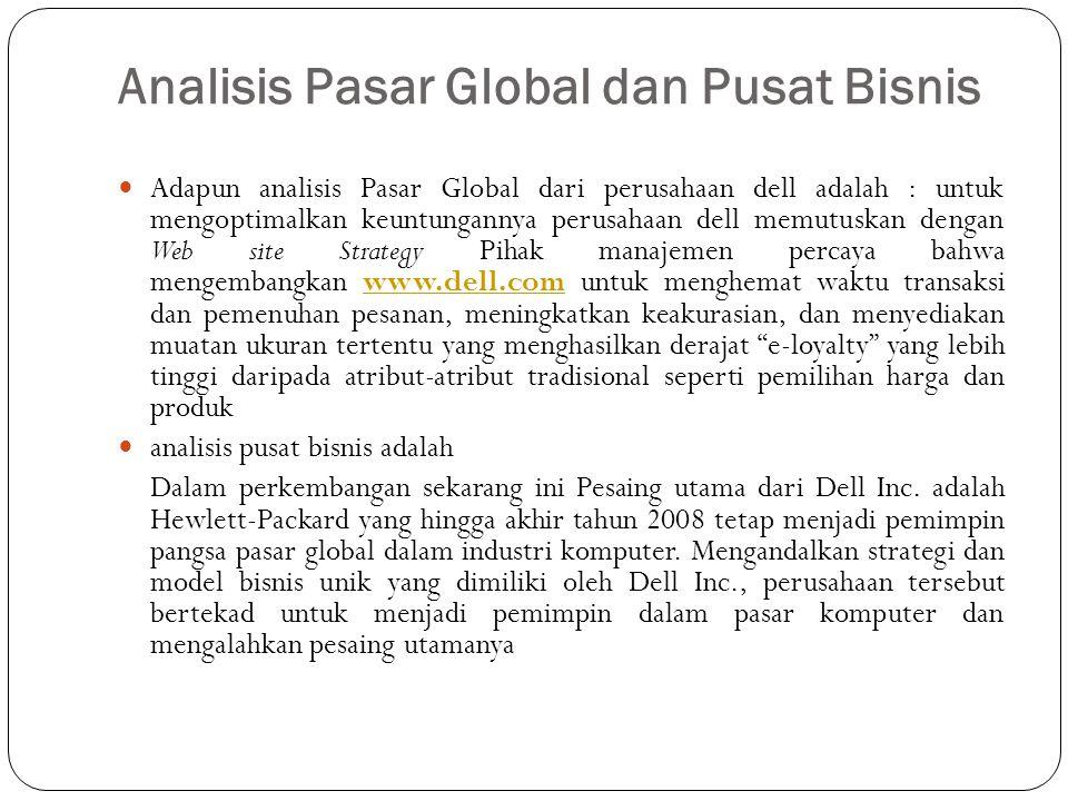 Analisis Pasar Global dan Pusat Bisnis Adapun analisis Pasar Global dari perusahaan dell adalah : untuk mengoptimalkan keuntungannya perusahaan dell m