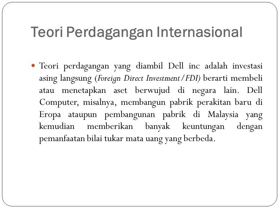 Teori Perdagangan Internasional Teori perdagangan yang diambil Dell inc adalah investasi asing langsung (Foreign Direct Investment/FDI) berarti membel