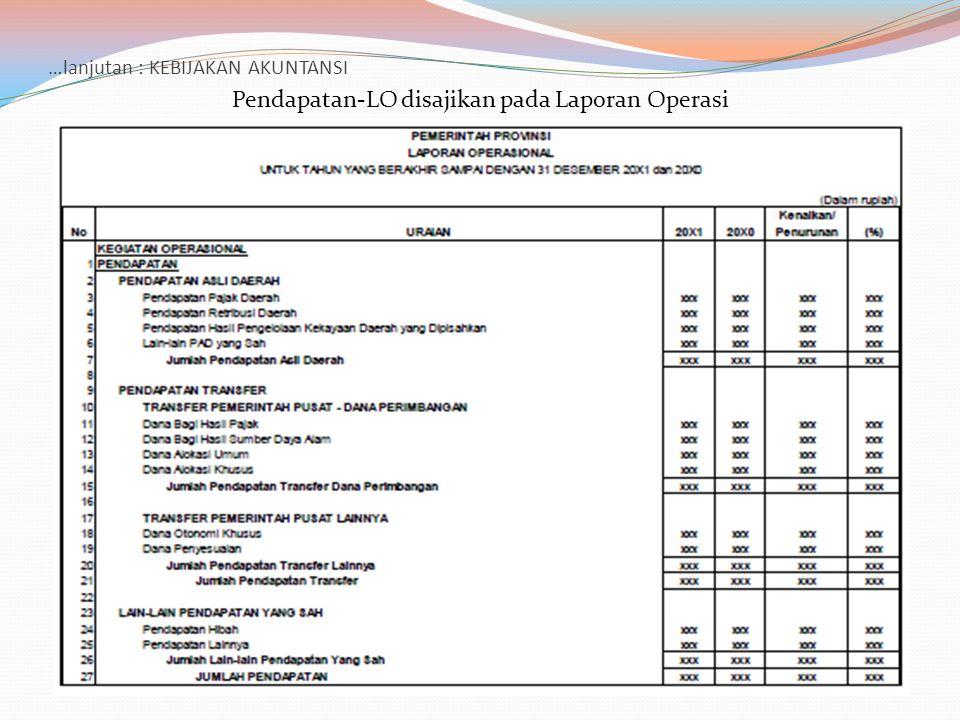 …lanjutan : KEBIJAKAN AKUNTANSI Pendapatan-LO disajikan pada Laporan Operasi