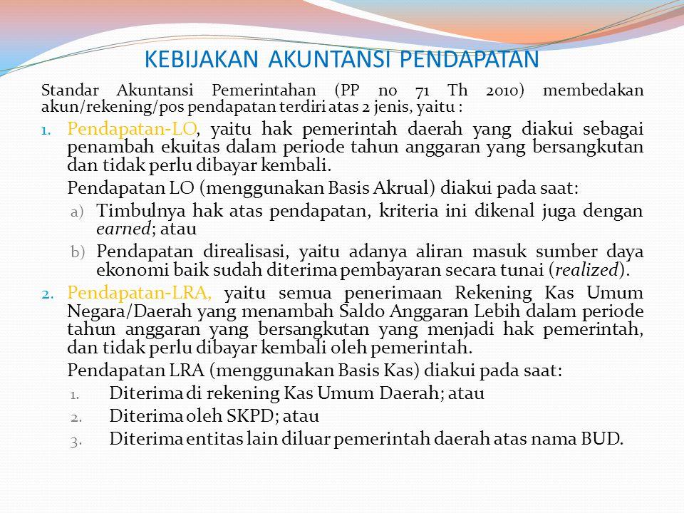 …lanjutan : PIHAK-PIHAK TERKAIT 2)Bendahara PPKD, memiliki tugas sebagai berikut : a.