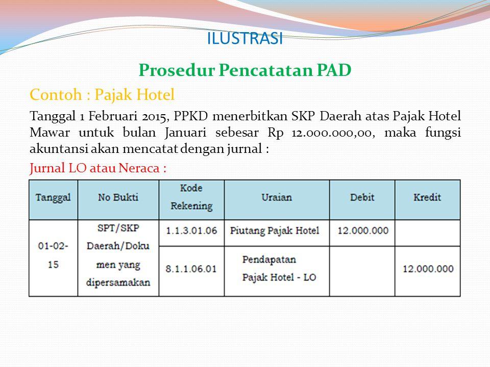 ILUSTRASI Prosedur Pencatatan PAD Contoh : Pajak Hotel Tanggal 1 Februari 2015, PPKD menerbitkan SKP Daerah atas Pajak Hotel Mawar untuk bulan Januari