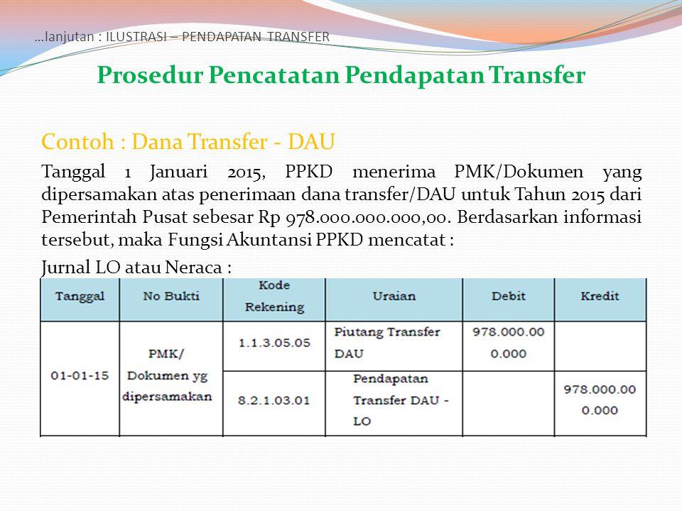 …lanjutan : ILUSTRASI – PENDAPATAN TRANSFER Prosedur Pencatatan Pendapatan Transfer Contoh : Dana Transfer - DAU Tanggal 1 Januari 2015, PPKD menerima