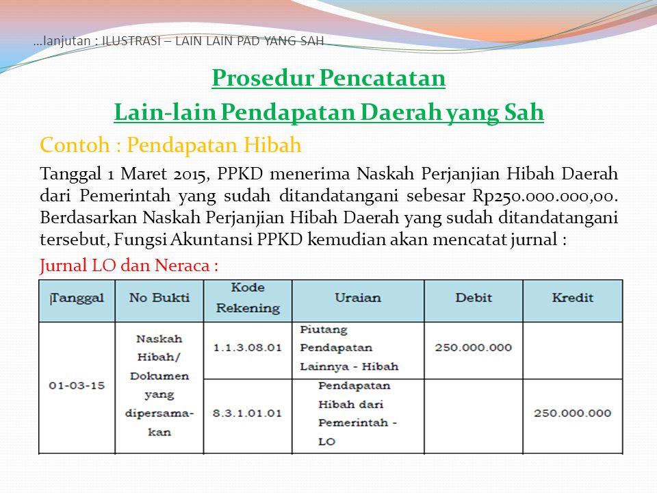 …lanjutan : ILUSTRASI – LAIN LAIN PAD YANG SAH Prosedur Pencatatan Lain-lain Pendapatan Daerah yang Sah Contoh : Pendapatan Hibah Tanggal 1 Maret 2015