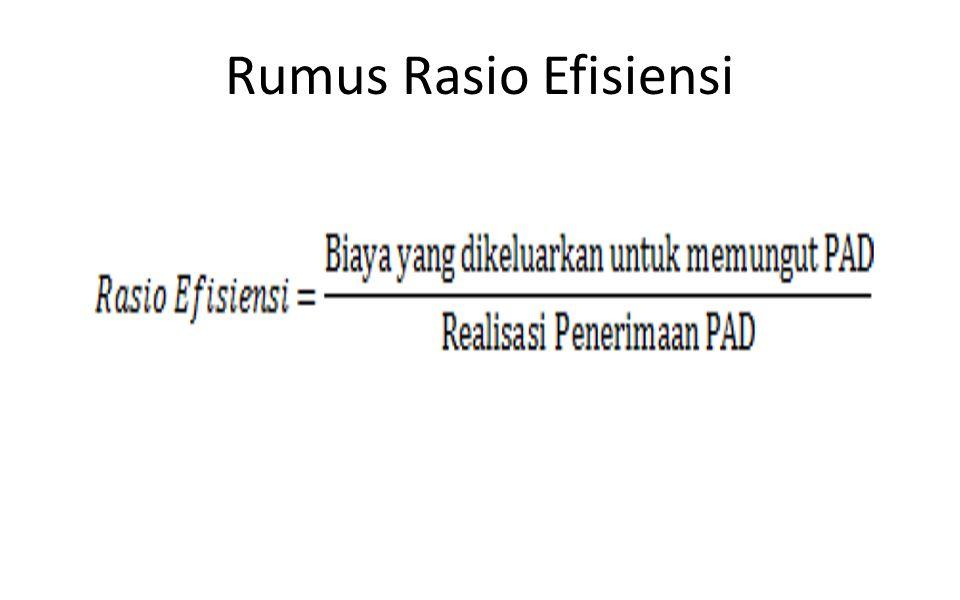 Rumus Rasio Efisiensi