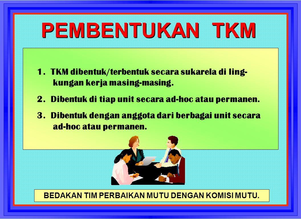 PEMBENTUKAN TKM 1.TKM dibentuk/terbentuk secara sukarela di ling- kungan kerja masing-masing.
