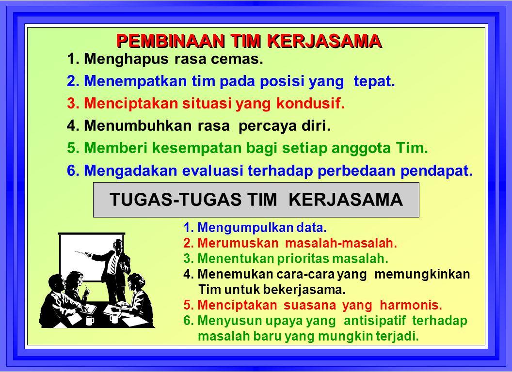 TAHAP-TAHAP PEMBENTUKAN TIM KERJASAMA l I. PEMBENTUKAN (FORMING) l II. PENGGUGAHAN (STORMING) l III. PENETAPAN NORMA (NORMING) l IV. PELAKSANAAN (PERF