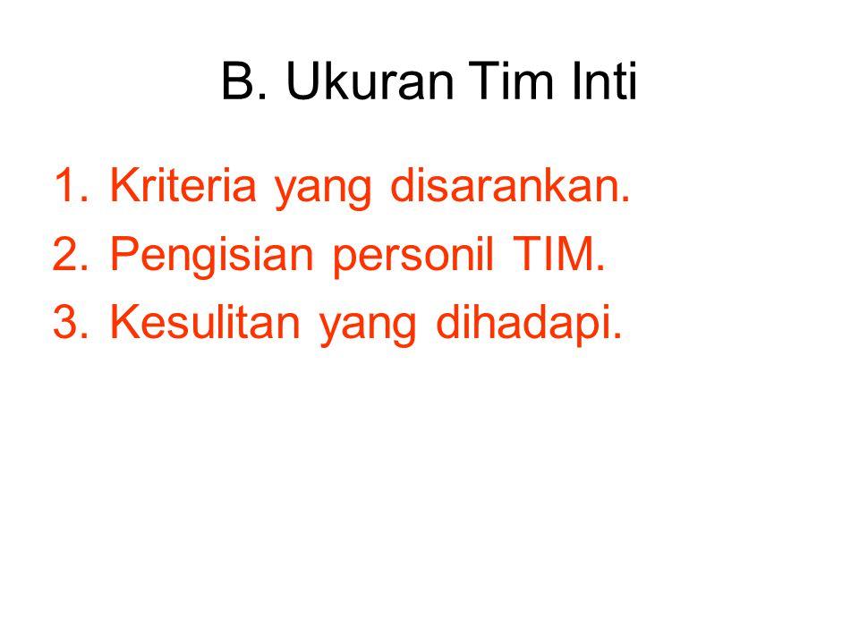 B. Ukuran Tim Inti 1.Kriteria yang disarankan. 2.Pengisian personil TIM. 3.Kesulitan yang dihadapi.