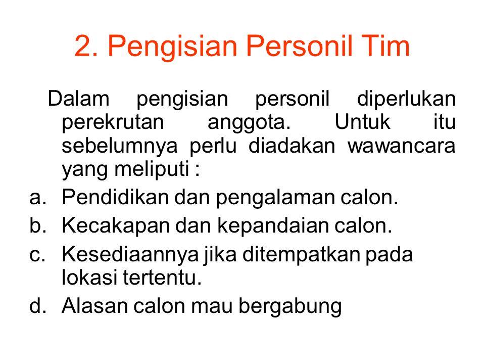 2. Pengisian Personil Tim Dalam pengisian personil diperlukan perekrutan anggota. Untuk itu sebelumnya perlu diadakan wawancara yang meliputi : a.Pend