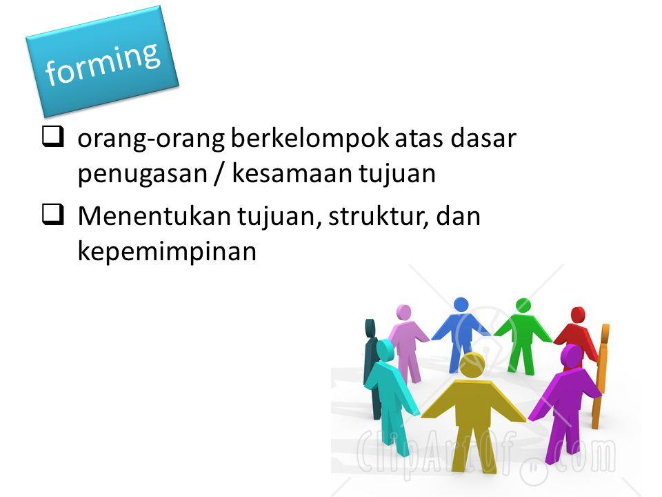 forming  orang-orang berkelompok atas dasar penugasan / kesamaan tujuan  Menentukan tujuan, struktur, dan kepemimpinan