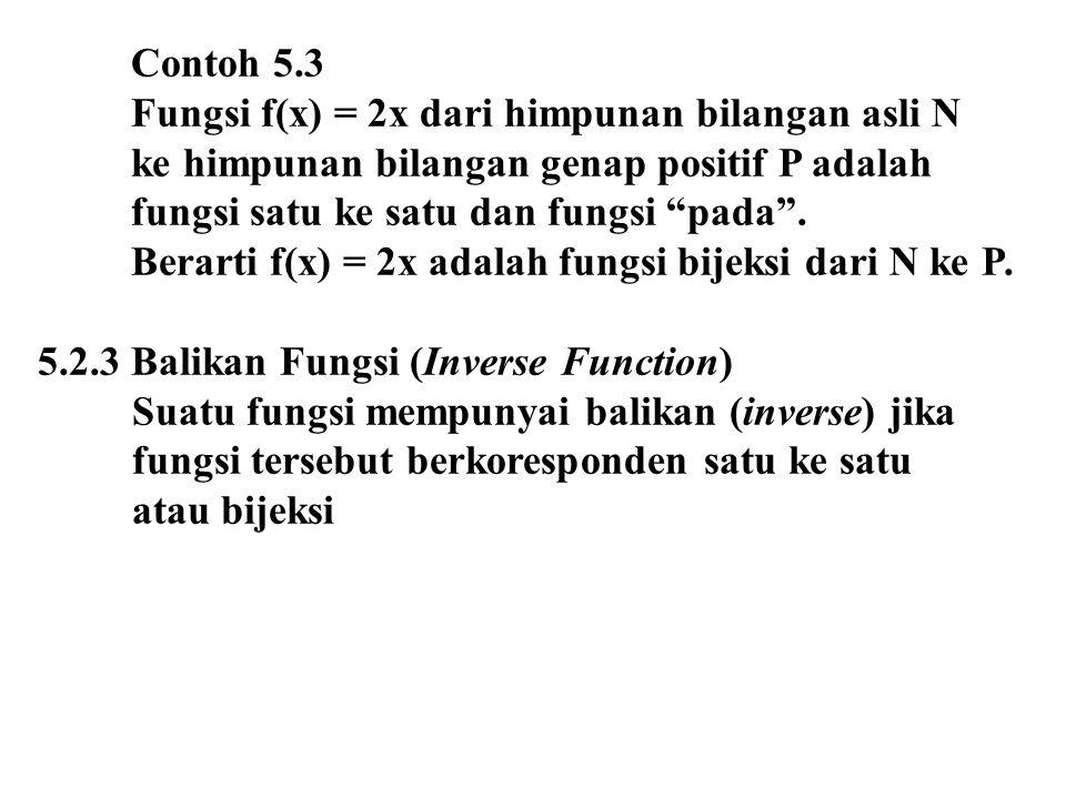 """Contoh 5.3 Fungsi f(x) = 2x dari himpunan bilangan asli N ke himpunan bilangan genap positif P adalah fungsi satu ke satu dan fungsi """"pada"""". Berarti f"""