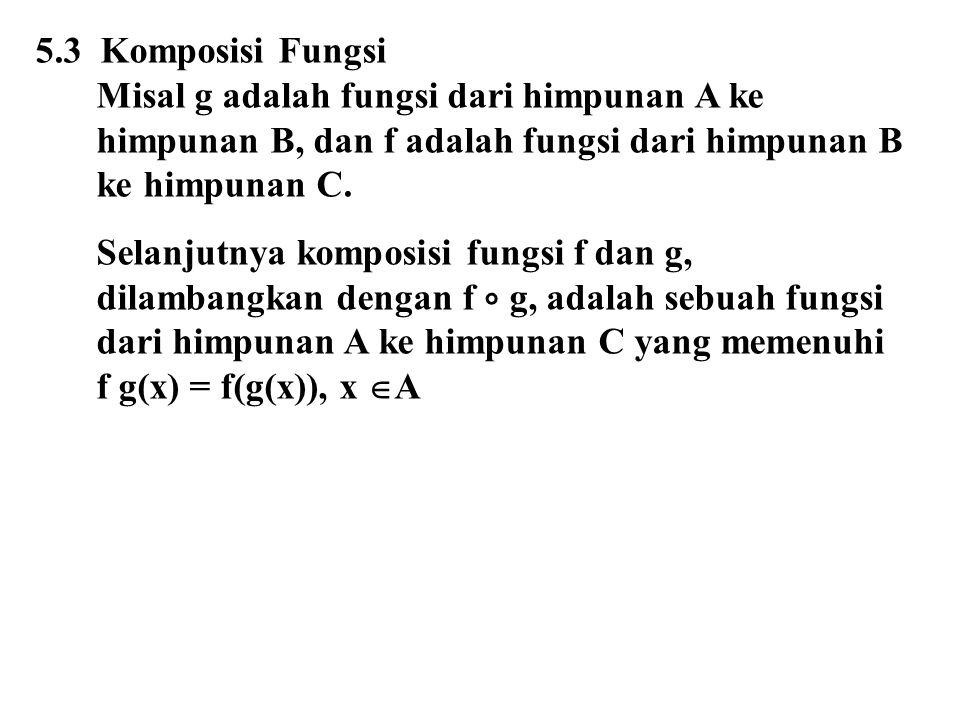 5.3 Komposisi Fungsi Misal g adalah fungsi dari himpunan A ke himpunan B, dan f adalah fungsi dari himpunan B ke himpunan C. Selanjutnya komposisi fun