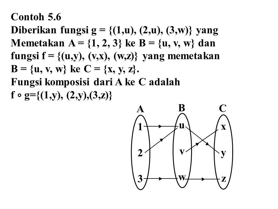 Contoh 5.6 Diberikan fungsi g = {(1,u), (2,u), (3,w)} yang Memetakan A = {1, 2, 3} ke B = {u, v, w} dan fungsi f = {(u,y), (v,x), (w,z)} yang memetaka